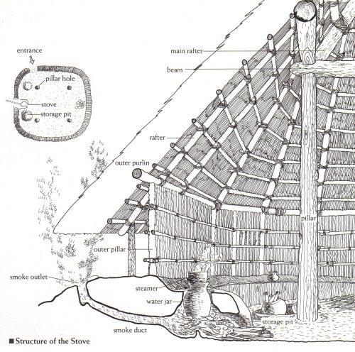 kofun-pit-dwelling-with-kamado1