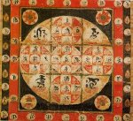 Shingon Buddhist mandala. Painting (Janette Ostier collection, Paris)