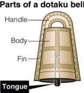 Picture illustrates what a tongue is Photo: The Yomiuri Shimbun