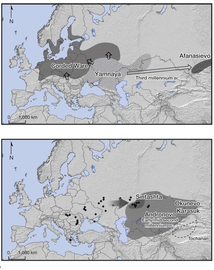 Migration movements of Bronze Age populations across Eurasia