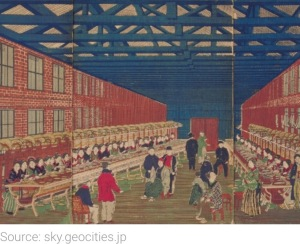 Ukiyoe print of the Tomioka Mill at work